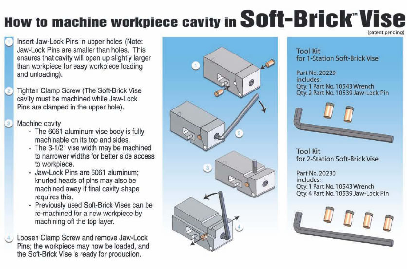 Soft Brick Mounting procedure and accessories